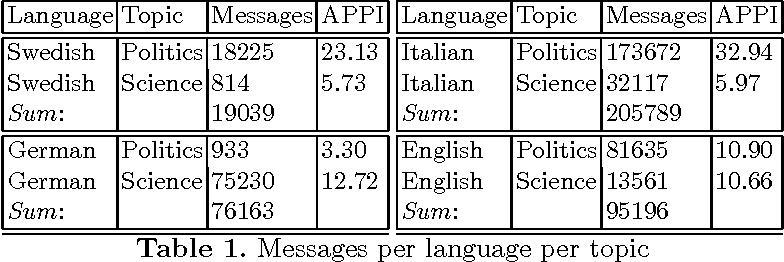 Figure 1 for Emoticonsciousness