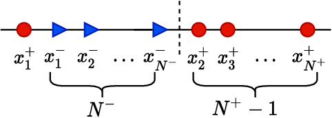 Figure 3 for Constrained Optimization for Training Deep Neural Networks Under Class Imbalance