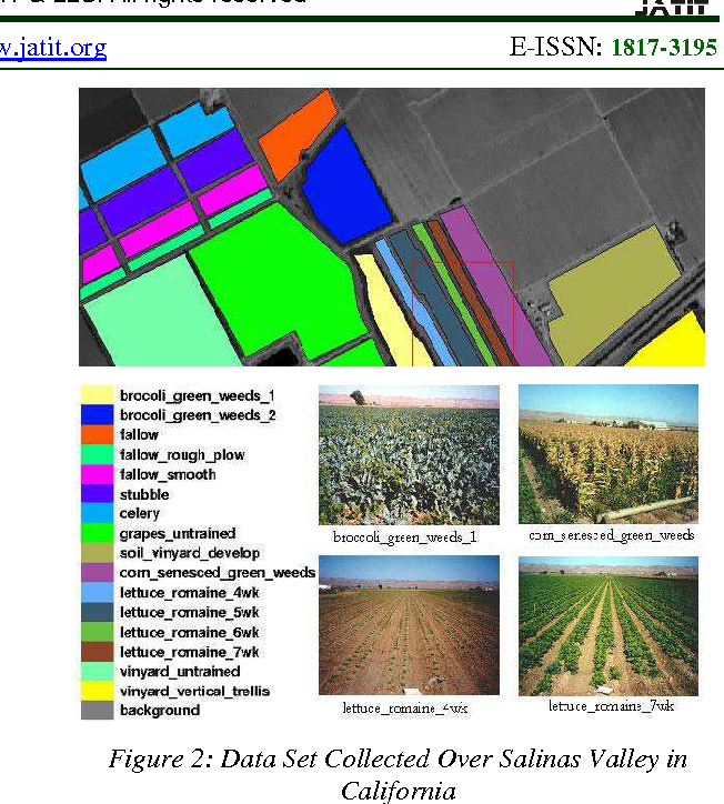 Figure 2: Data Set Collected Over Salinas Valley in California