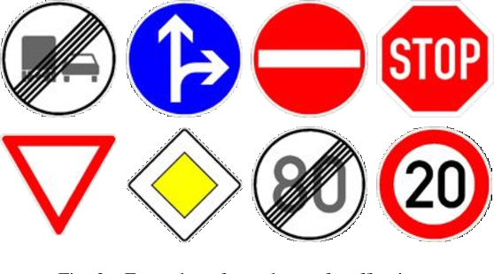 Figure 2 for Effortless Deep Training for Traffic Sign Detection Using Templates and Arbitrary Natural Images