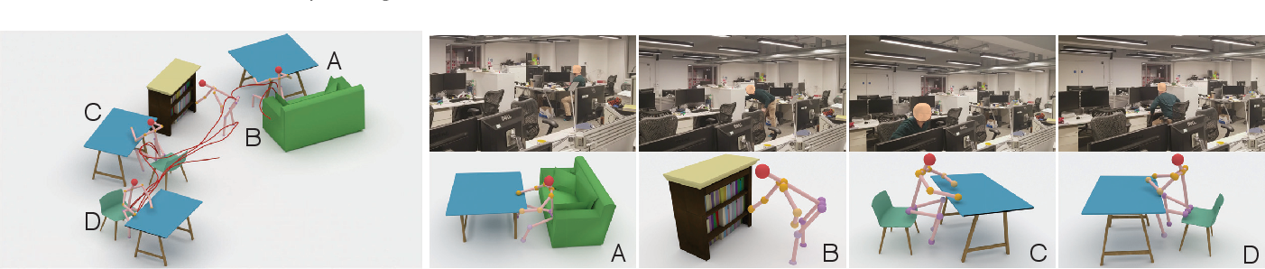 Figure 1 for iMapper: Interaction-guided Joint Scene and Human Motion Mapping from Monocular Videos