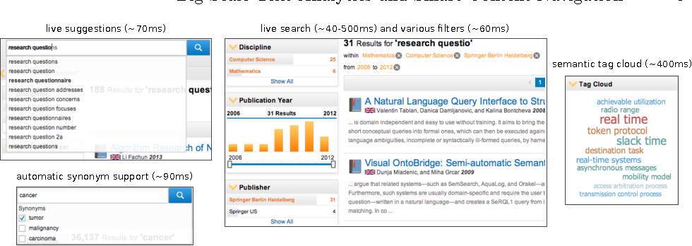 Big Scale Text Analytics and Smart Content Navigation - Semantic Scholar