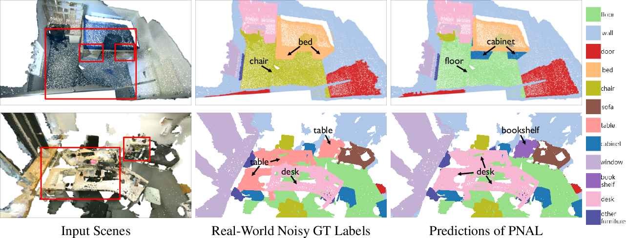 Figure 1 for Learning with Noisy Labels for Robust Point Cloud Segmentation