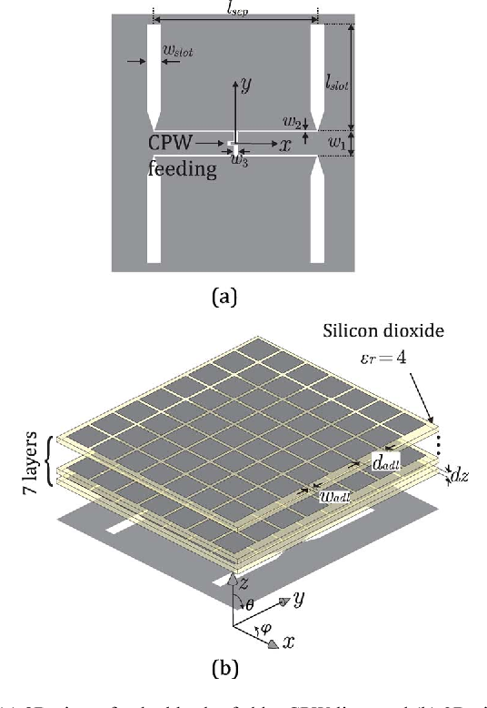 Figure 25 from Design, Fabrication, and Measurements of a