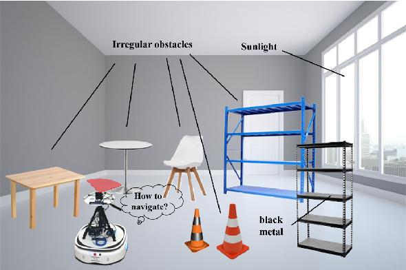 Figure 1 for A Vision-based Irregular Obstacle Avoidance Framework via Deep Reinforcement Learning