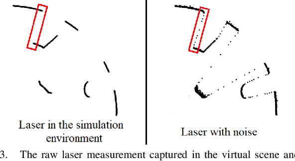 Figure 3 for A Vision-based Irregular Obstacle Avoidance Framework via Deep Reinforcement Learning