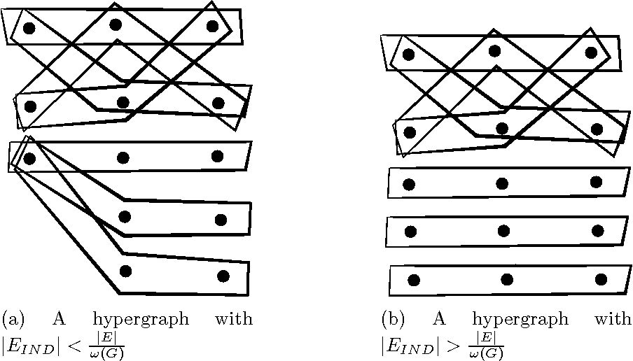 Figure 4 for Learning from networked examples