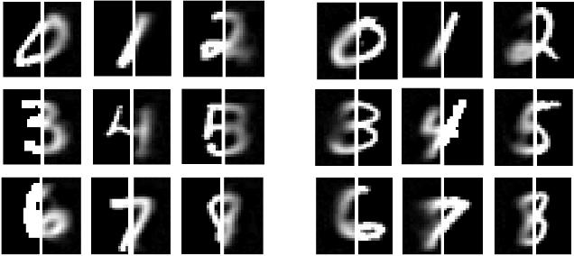 Figure 2 for Common Representation Learning Using Step-based Correlation Multi-Modal CNN