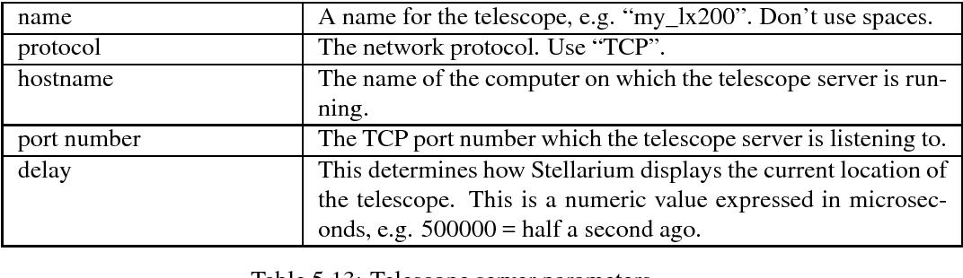 Lx200 Protocol