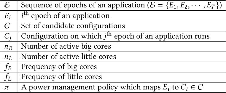 Figure 2 for An Energy-Aware Online Learning Framework for Resource Management in Heterogeneous Platforms