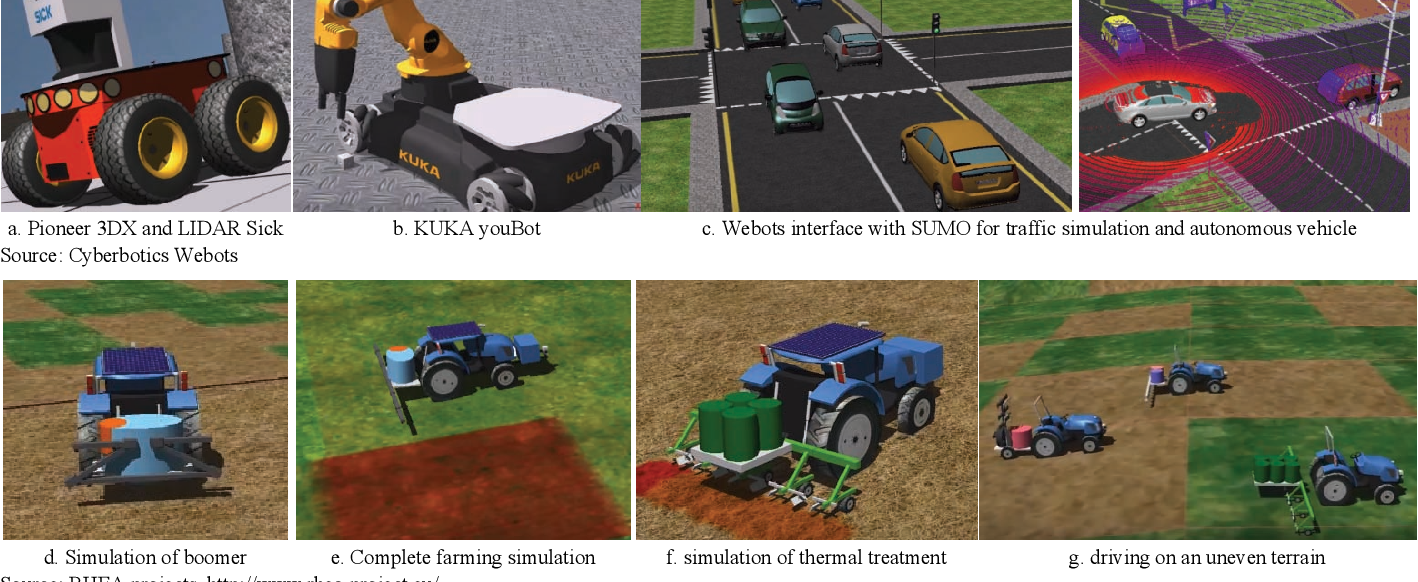 Figure 4 from Simulation software and virtual environments for