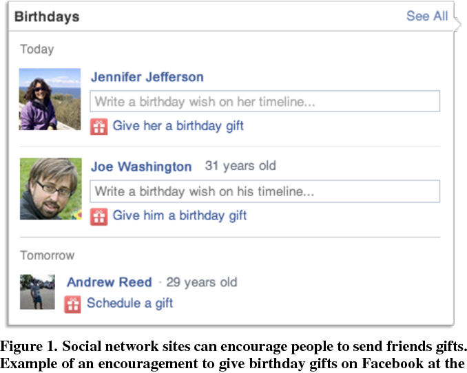 Social Network Sites Can Encourage People To Send Friends Gifts Example Of