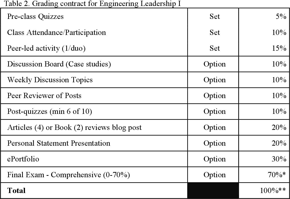 PDF] Development of the James Madison University