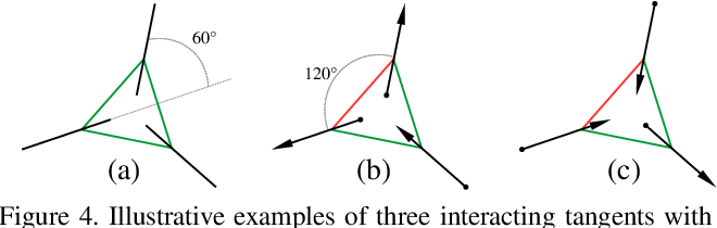 Figure 4 for Divergence Prior and Vessel-tree Reconstruction