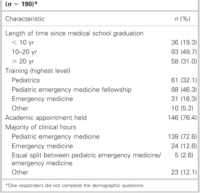 Bronchodilator and steroid use for the management of bronchiolitis