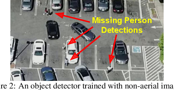 Figure 3 for TagMe: GPS-Assisted Automatic Object Annotation in Videos