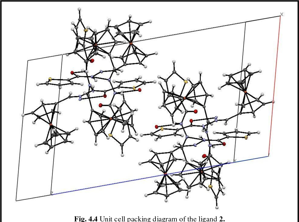 Figure 4 4 From Synthesis Of Ferrocenyl Hydrazone Copper I