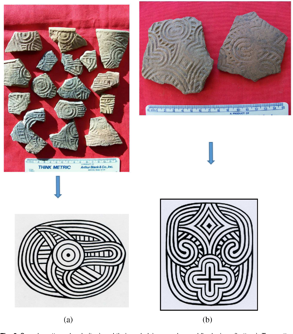 Figure 2 for Identifying Designs from Incomplete, Fragmented Cultural Heritage Objects by Curve-Pattern Matching