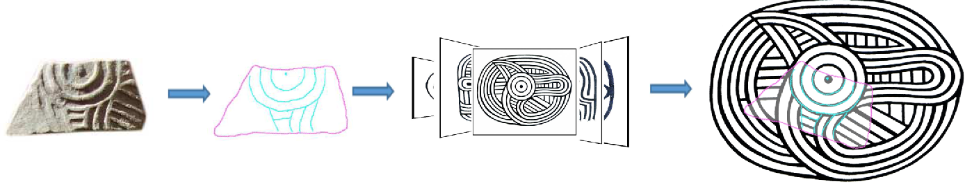 Figure 3 for Identifying Designs from Incomplete, Fragmented Cultural Heritage Objects by Curve-Pattern Matching