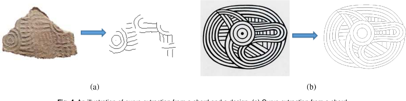 Figure 4 for Identifying Designs from Incomplete, Fragmented Cultural Heritage Objects by Curve-Pattern Matching