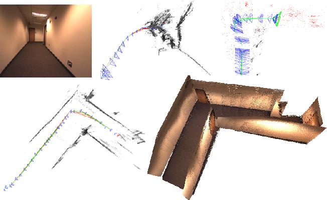 Figure 3 for Pop-up SLAM: Semantic Monocular Plane SLAM for Low-texture Environments