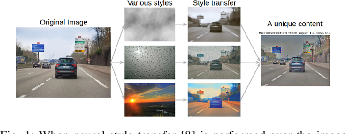Figure 1 for StyleLess layer: Improving robustness for real-world driving