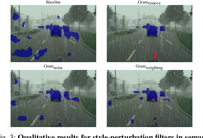 Figure 3 for StyleLess layer: Improving robustness for real-world driving