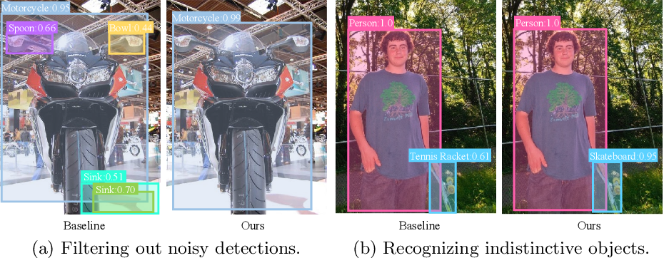 Figure 1 for Hierarchical Context Embedding for Region-based Object Detection