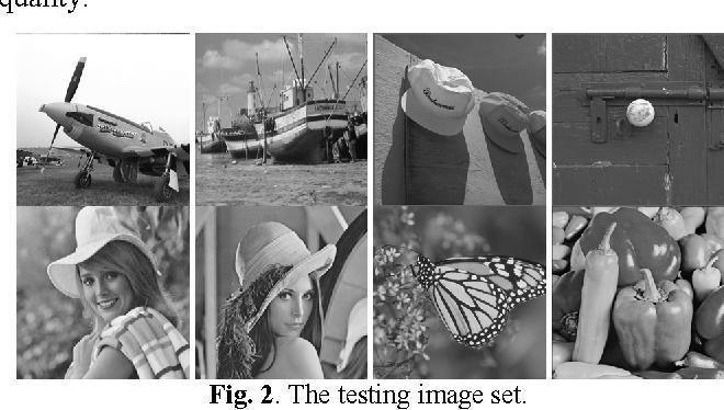 Figure 3 for High Quality Image Interpolation via Local Autoregressive and Nonlocal 3-D Sparse Regularization