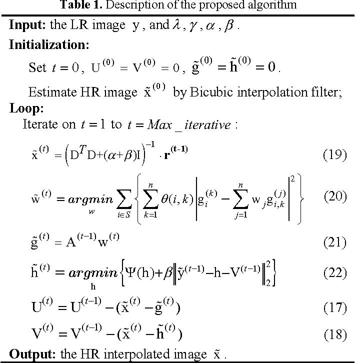 Figure 2 for High Quality Image Interpolation via Local Autoregressive and Nonlocal 3-D Sparse Regularization