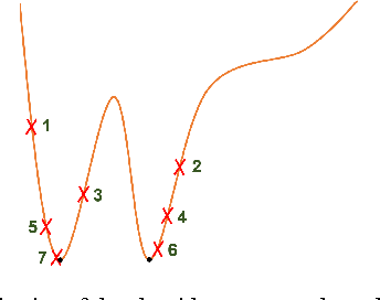 Figure 2 for $\ell_0$ Sparsifying Transform Learning with Efficient Optimal Updates and Convergence Guarantees