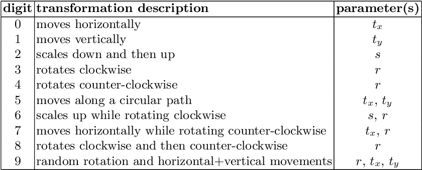 Figure 2 for Temporal Factorization of 3D Convolutional Kernels