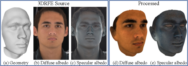 Figure 3 for A Morphable Face Albedo Model