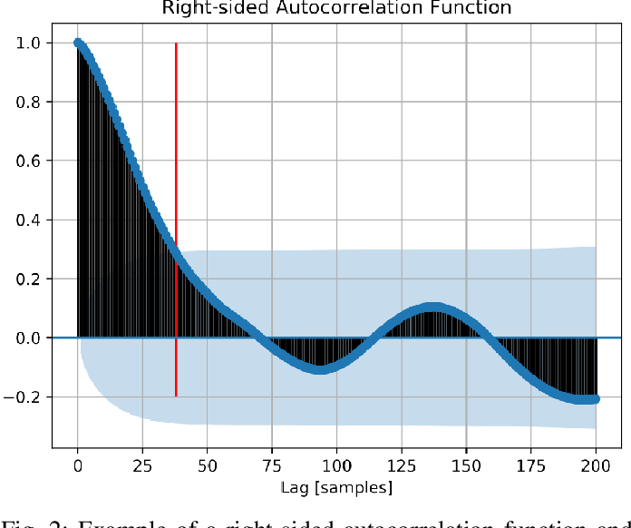 Figure 2 for Driver Identification via the Steering Wheel