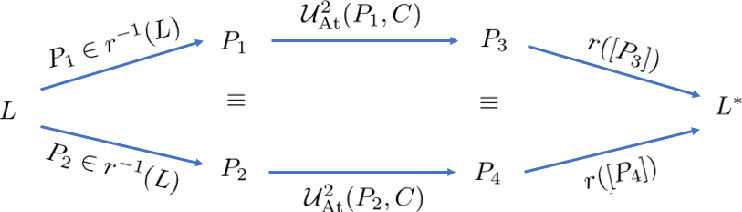 Figure 3 for Polynomial-time Updates of Epistemic States in a Fragment of Probabilistic Epistemic Argumentation (Technical Report)