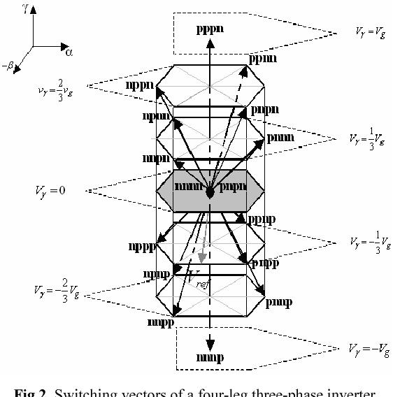 3 Phase Inverter Diagram