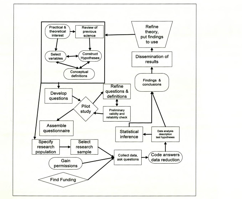 PDF] Key factor intrapreneurship : the development of a systems