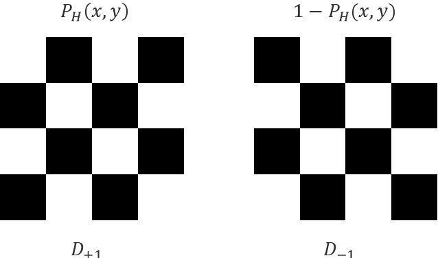 Figure 1 for Non-imaging real-time detection and tracking of fast-moving objects using a single-pixel detector
