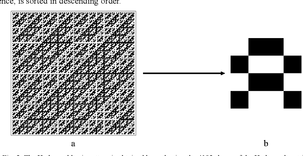 Figure 2 for Non-imaging real-time detection and tracking of fast-moving objects using a single-pixel detector