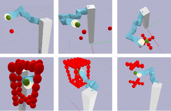 Figure 3 for Composable Energy Policies for Reactive Motion Generation and Reinforcement Learning