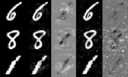 Figure 4 for Towards Deep Neural Network Architectures Robust to Adversarial Examples