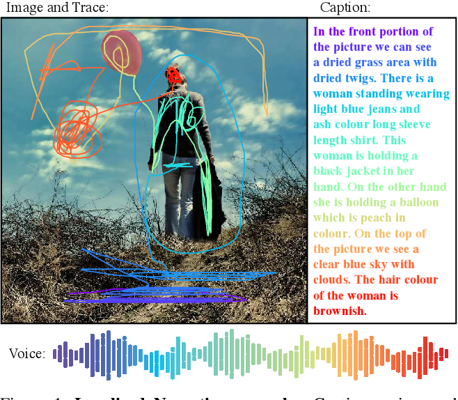 Figure 1 for Connecting Vision and Language with Localized Narratives