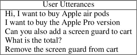 Figure 3 for Retraining DistilBERT for a Voice Shopping Assistant by Using Universal Dependencies