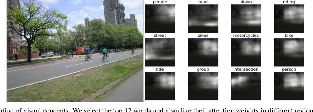 Figure 3 for A Semi-supervised Framework for Image Captioning
