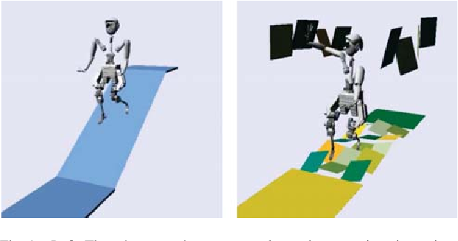 Figure 1 for Efficient Humanoid Contact Planning using Learned Centroidal Dynamics Prediction