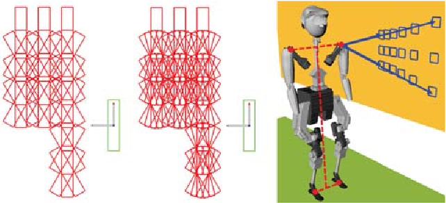 Figure 2 for Efficient Humanoid Contact Planning using Learned Centroidal Dynamics Prediction
