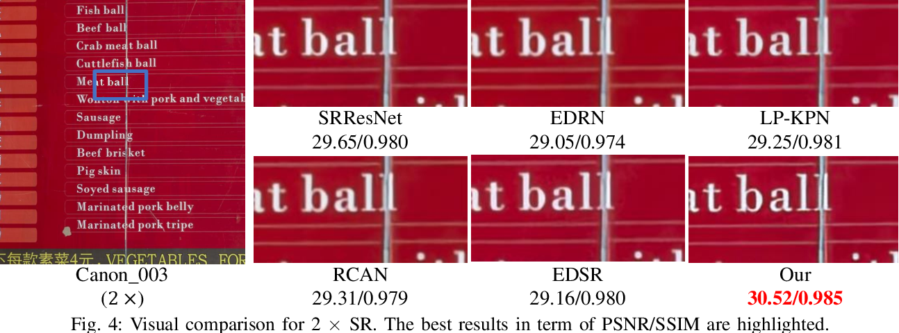 Figure 4 for DDet: Dual-path Dynamic Enhancement Network for Real-World Image Super-Resolution
