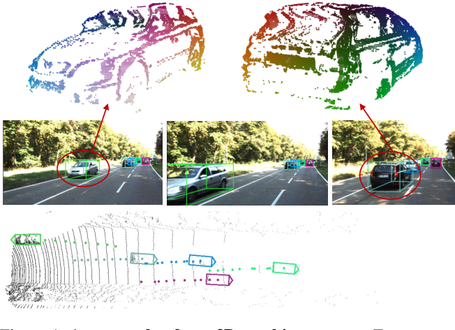 Figure 1 for Joint Spatial-Temporal Optimization for Stereo 3D Object Tracking