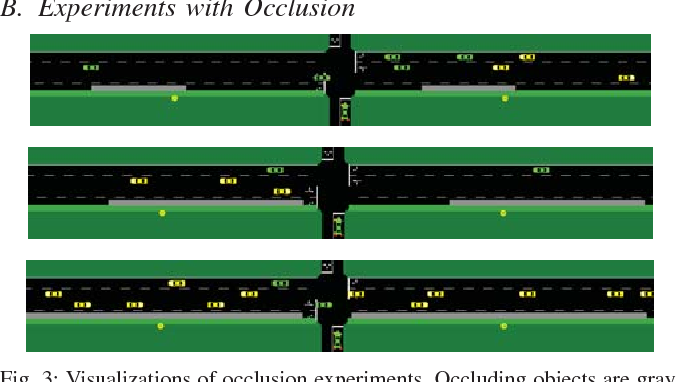 Figure 3 for Navigating Occluded Intersections with Autonomous Vehicles using Deep Reinforcement Learning