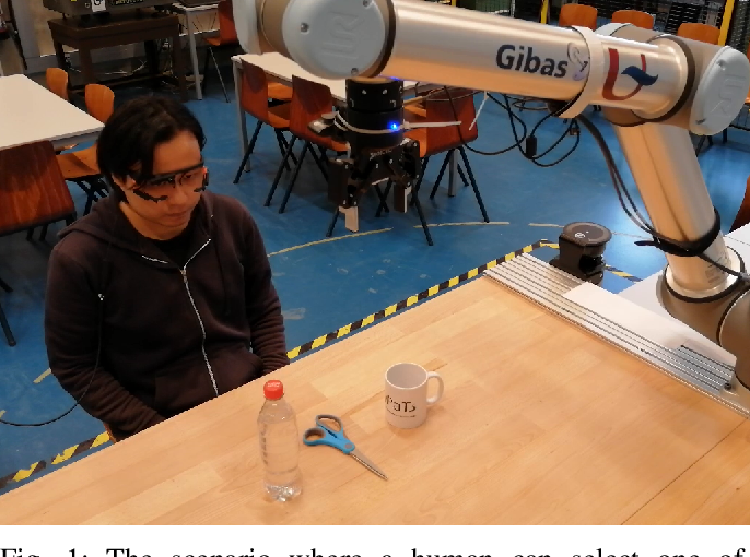 Figure 1 for What Are You Looking at? Detecting Human Intention in Gaze based Human-Robot Interaction